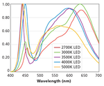 Click image for larger version.  Name:1510LEDs_F6f1.png Views:31 Size:124.8 KB ID:179297
