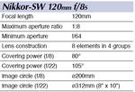 Click image for larger version.  Name:Specs_Nikkor120_8_SW.png Views:25 Size:41.6 KB ID:155213
