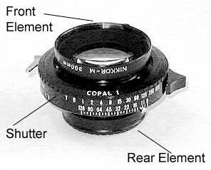 Large Format Lenses, 2nd Ed